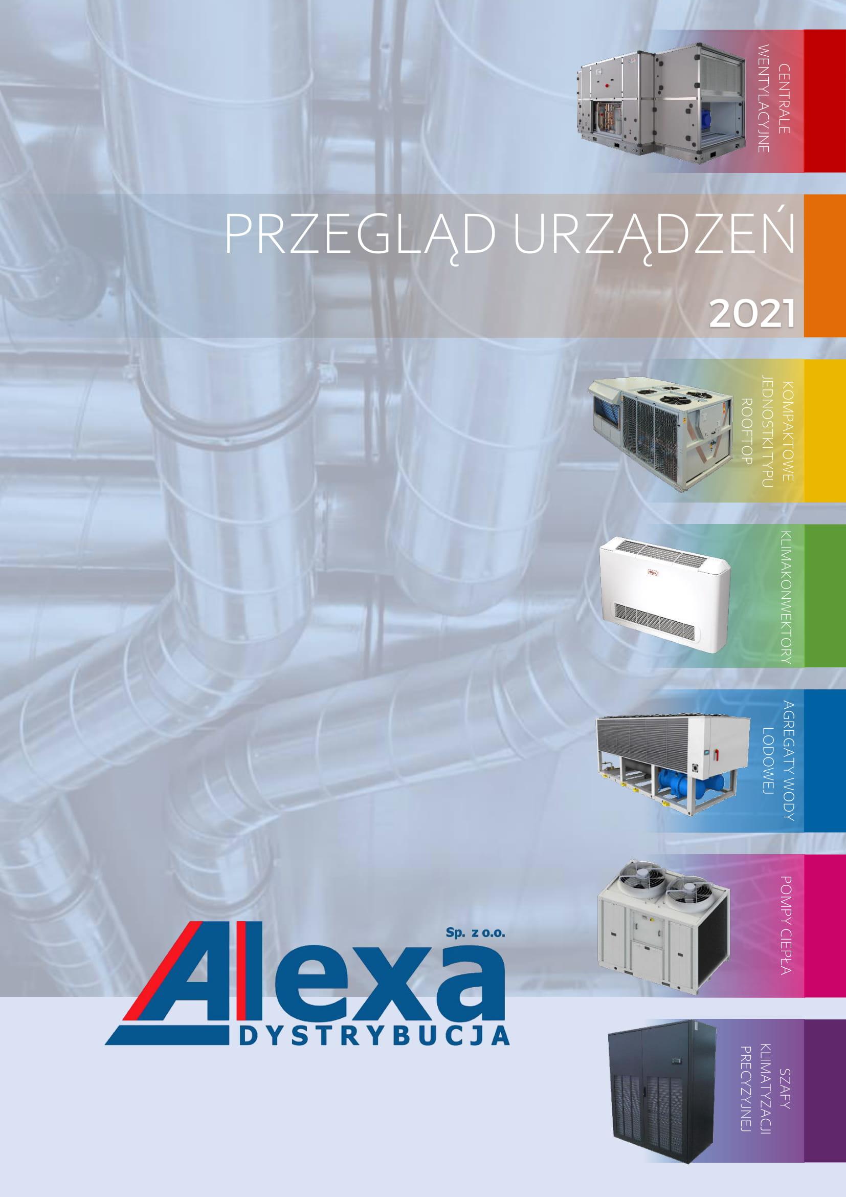 Przegląd urządzeń ALEXA 2021